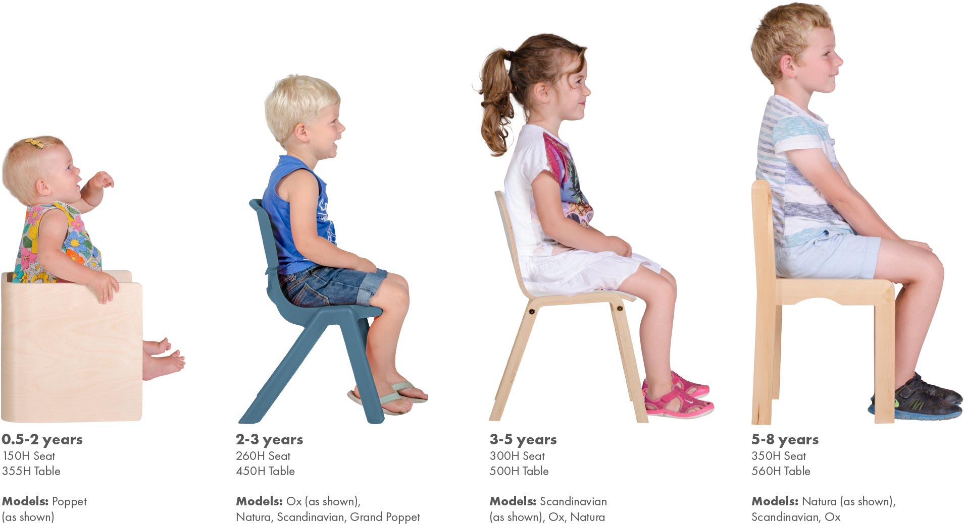 LSG age size guide for chairs